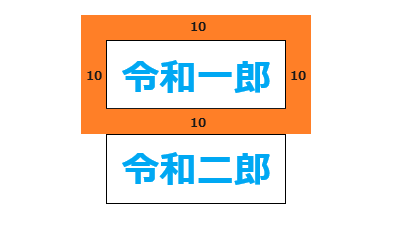 marginの画像