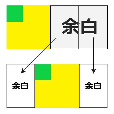 margin説明の画像