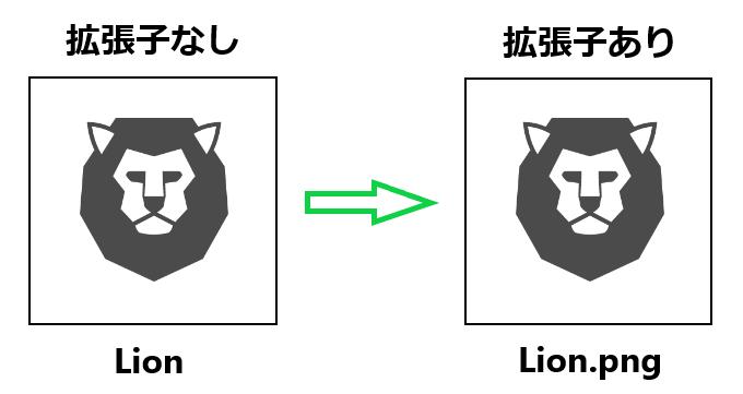 拡張子の画像